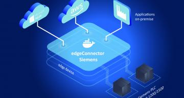 Siemens connector