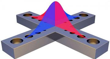Quantum computing at room temps moves closer to reality