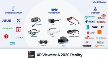 Operators to offer XR viewers for 5G smartphones in 2020