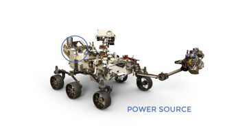 Power design is critical in the Perseverance Mars rover