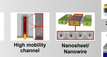 TSMC prépare le processus de fabrication 2nm