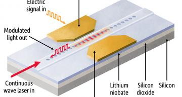 Thin film boost for photonic chips