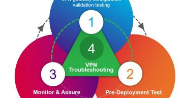 Management system for VPN services targets enterprises
