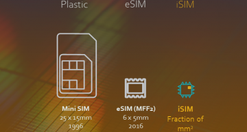 European tech for cloud eSIM, iSIM