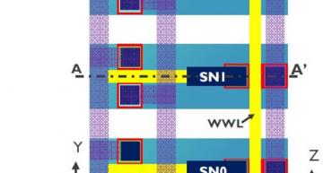 imec shows capacitor-free DRAM