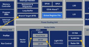 Ceva boosts DSP AI cores to 3TOPS