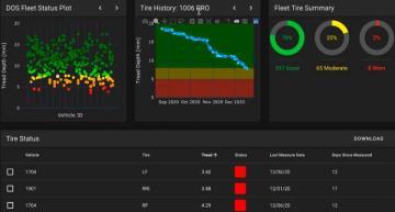 Tire sensor data portal monitors tread wear in real time