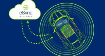 Connected car OTA spec enhances data gathering, cybersecurity