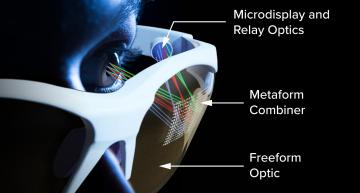 Researchers find new way to make AR/VR glasses