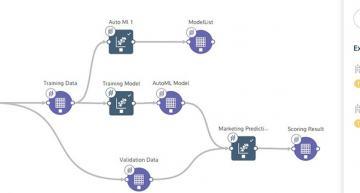 Cloud-native enterprise data ecosystem enables data-driven decisions