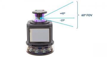 Omnidirectional sensor for robotic and industrial platforms