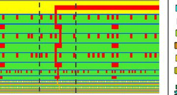 Imec study addresses Joule heating of interconnects at 1nm