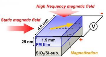 Energy harvesting technique uses ferromagnetic resonance