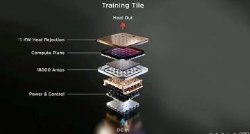 Tesla unveils custom chip for AI-training supercomputer
