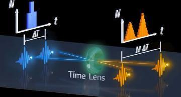 Quantum 'stopwatch' promises improved imaging technologies