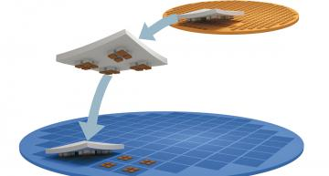 X-FAB foundry to offer high-volume micro-transfer printing