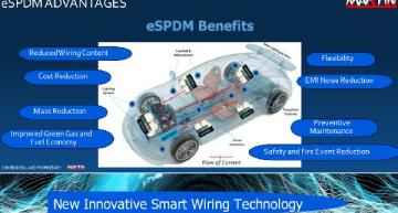 Vehicle smart wiring technology has adaptive electric current network