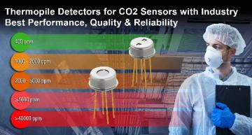 Thermopile detectors for medical, industrial CO2 sensors