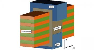 Transistor innovation promises more powerful energy-efficient CPUs