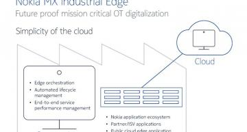 Off-the-shelf, mission-critical Industrial Edge for Industry 4.0