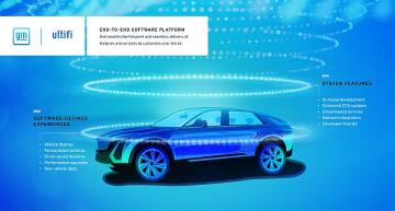 Vehicle software platform to 'reimagine' ownership experience