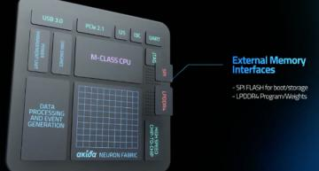 Akida spiking neural processor could head to FDSOI