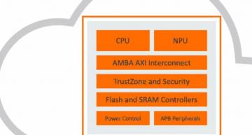 Boosting IoT rollout with virtual hardware