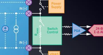 Circuit frontal analogique configurable par logiciel avec CAN intégré