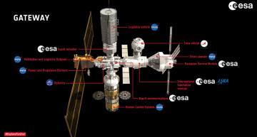 Un module européen de la Station lunaire Gateway sera construit en France