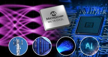 Microchip dévoile le PHY Ethernet 1.6T le plus compact du marché