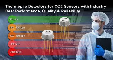 Capteurs environnementaux avec détecteurs à base de thermopiles