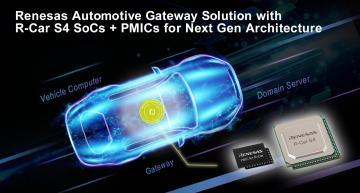 Passerelle automobile pour véhicule de nouvelle génération