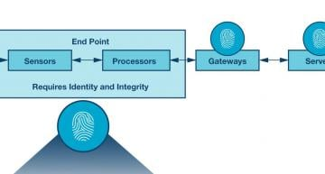 Extending the secure edge in industrial control systems