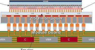 Backside power opens up new realms in chip design