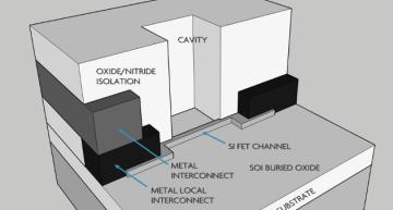 IMEC creates 50nm finFET biological sensor