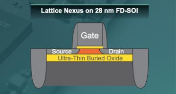 FPGAs on FDSOI available from Lattice