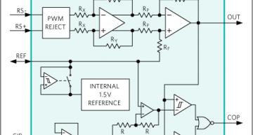 Bi-directional current sense amplifier with PWM rejection boosts motor efficiency