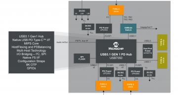 Microchip has released two devices to simplify USB power delivery (PD) designs using a Type-C interface.