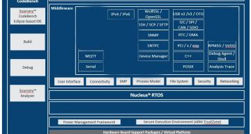 Mentor latest release of its Nucleus RTOS offers a rich tooling environment with more reliability, security and ease-of-use features.