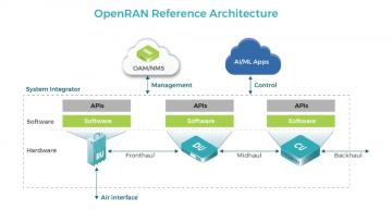 US to evaluate OpenRAN hardware and software