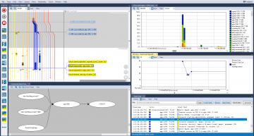 Percepio has introduced new support for embedded Linux systems in Tracealyzer v4.4 along with high-quality visualization and analysis capabilities.