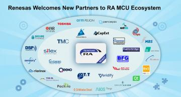 Renesas has announced a second phase of ready-to-use partner solutions for the Renesas RA Family of 32-bit Arm Cortex-M MCUs.