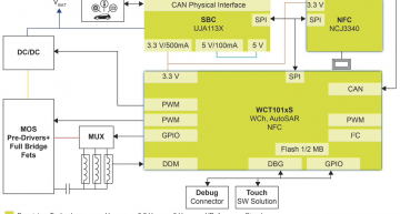 Three-in-one Discovery Kit allows STM8 MCU experimentation