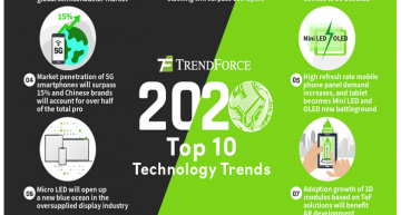 Top ten trends for industry in 2020