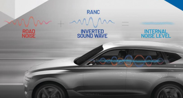 First all-digital Road Noise Cancellation System