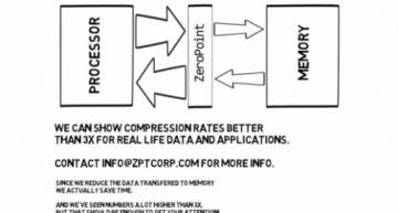 Memory compression IP startup raises €2.5 million