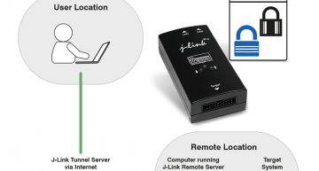 SEGGER's J-Link Remote Server now has authenticated access and an encrypted communication tunnel between software and probe to allow for easy home debugging.