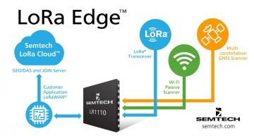 Semtech has launched LoRa Edge, a versatile and low power software-defined LoRa-based platform for indoor and outdoor asset management.