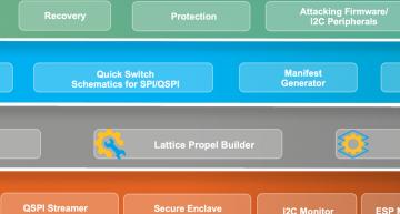 Lattice boosts FPGA security stack