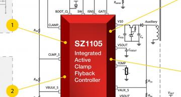 The SZ1105 Flyback PWM controller combines four key elements. These are an advanced adaptive digital ACF controller, an active clamp MOSFET, an active clamp FET driver and a startup voltage regulator.